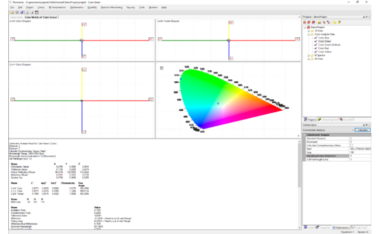 30-Day Free Trial: Software for Calculating Characteristic Color Values from UV/Vis Spectra